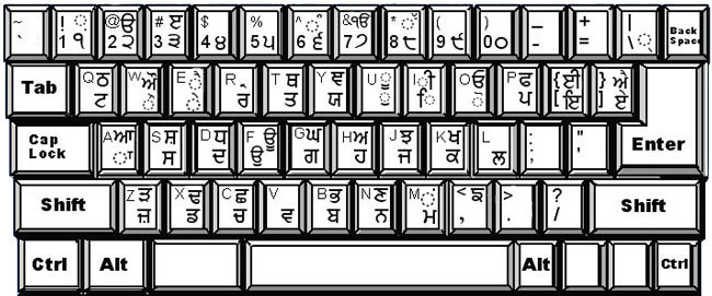 Gurmukhi Keyboard Layout Gurmukhi Enabled Keyboard